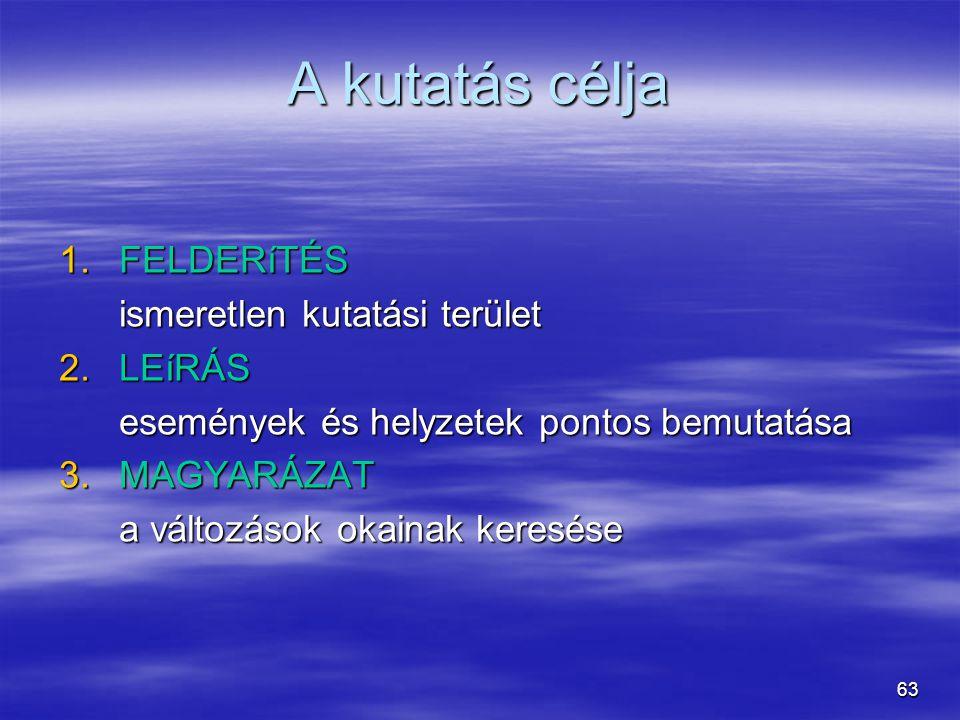 A kutatás célja FELDERíTÉS ismeretlen kutatási terület LEíRÁS