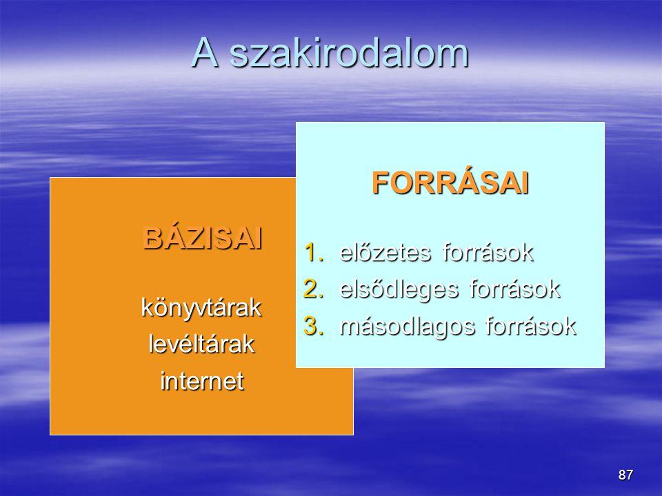 A szakirodalom FORRÁSAI BÁZISAI előzetes források elsődleges források