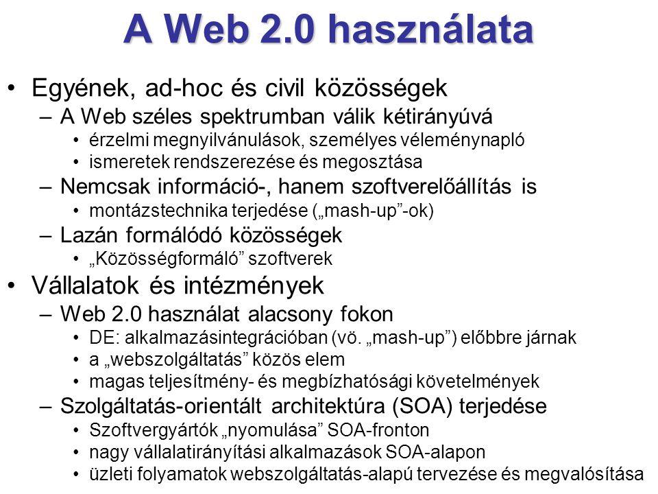 A Web 2.0 használata Egyének, ad-hoc és civil közösségek