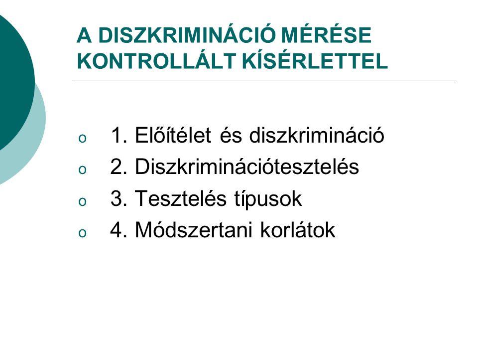 A DISZKRIMINÁCIÓ MÉRÉSE KONTROLLÁLT KÍSÉRLETTEL