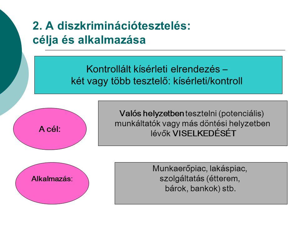 2. A diszkriminációtesztelés: célja és alkalmazása