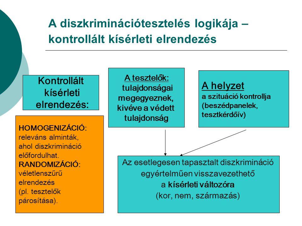 A diszkriminációtesztelés logikája – kontrollált kísérleti elrendezés