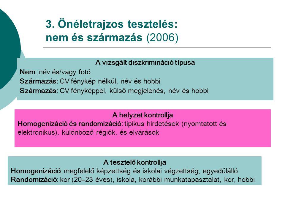 3. Önéletrajzos tesztelés: nem és származás (2006)