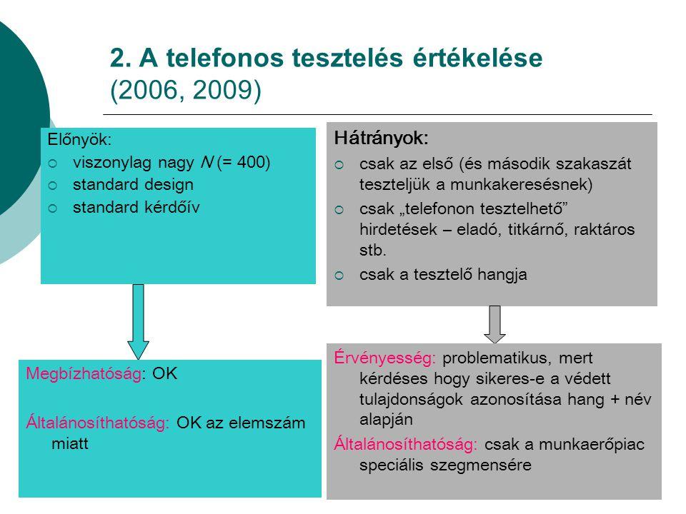 2. A telefonos tesztelés értékelése (2006, 2009)