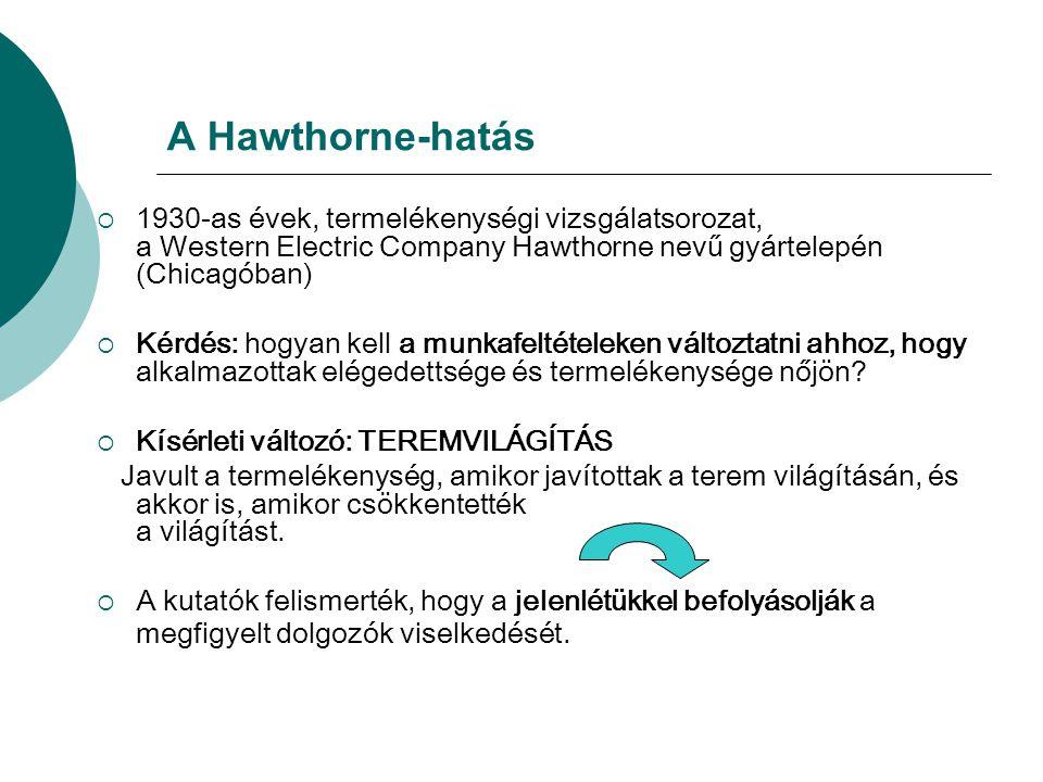 A Hawthorne-hatás 1930-as évek, termelékenységi vizsgálatsorozat, a Western Electric Company Hawthorne nevű gyártelepén (Chicagóban)