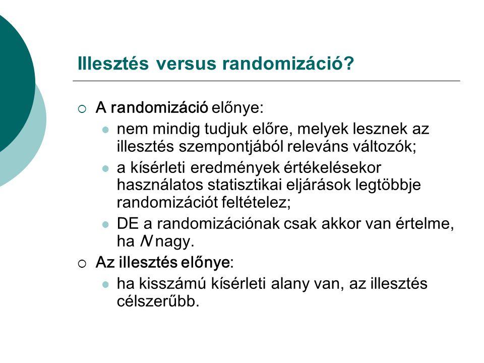 Illesztés versus randomizáció