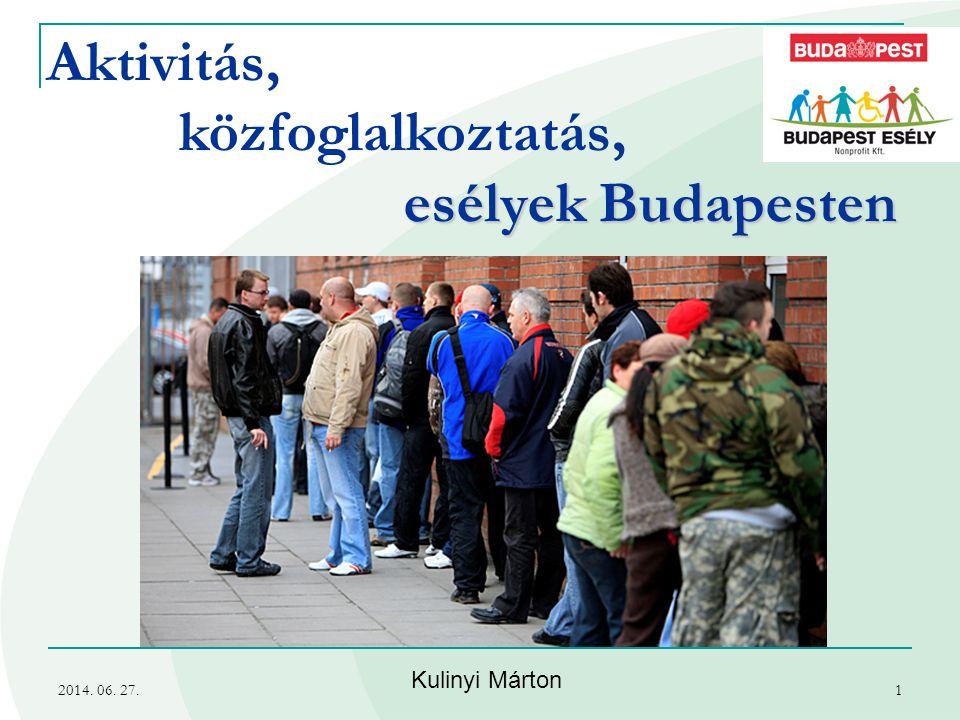 Aktivitás, közfoglalkoztatás, esélyek Budapesten Kulinyi Márton