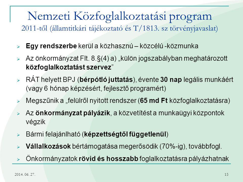 Nemzeti Közfoglalkoztatási program