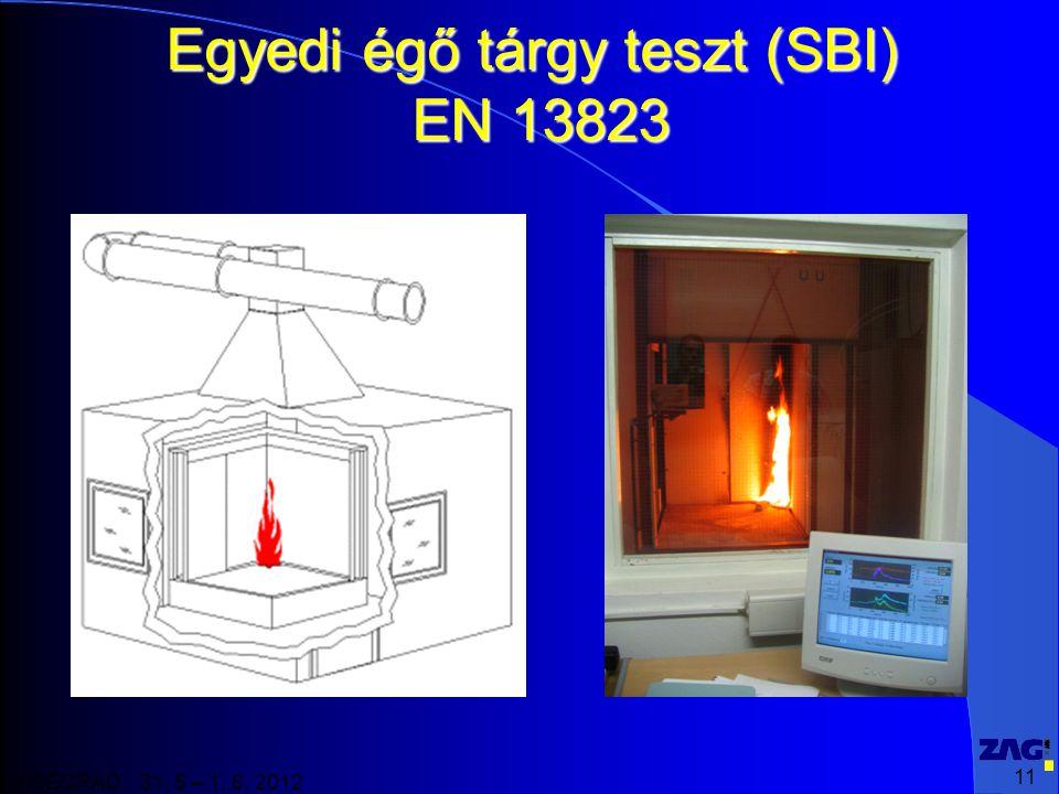 Egyedi égő tárgy teszt (SBI) EN 13823