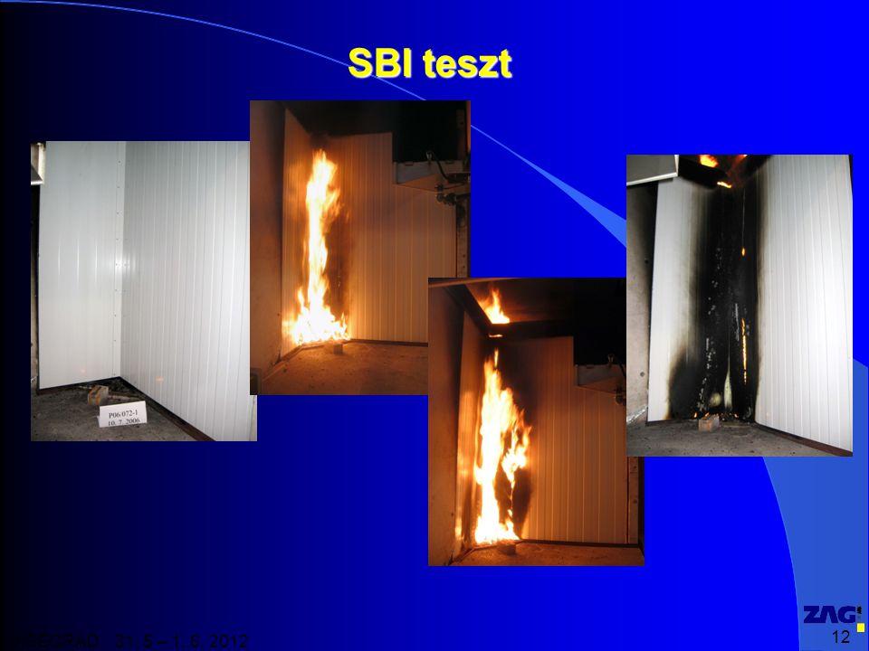 SBI teszt