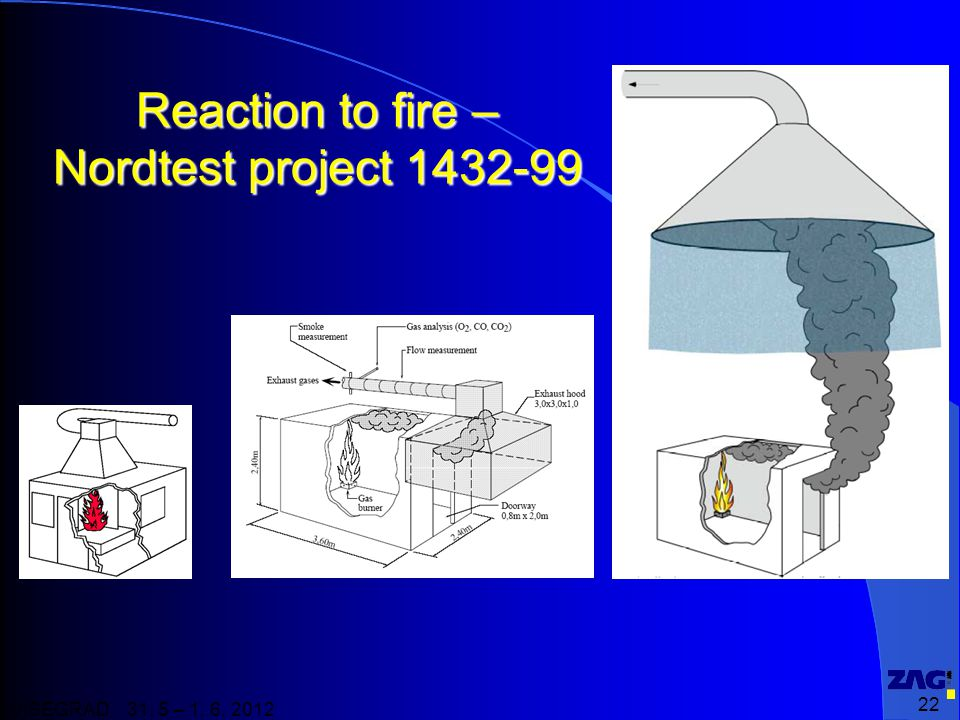 Reaction to fire – Nordtest project 1432-99