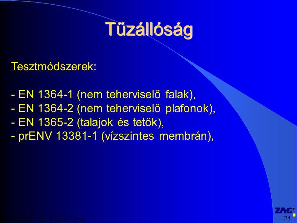 Tűzállóság Tesztmódszerek: - EN 1364-1 (nem teherviselő falak),
