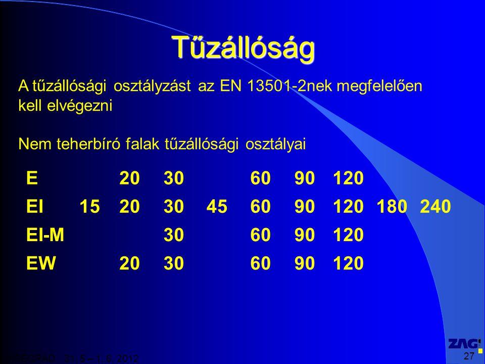 Tűzállóság A tűzállósági osztályzást az EN 13501-2nek megfelelően kell elvégezni. Nem teherbíró falak tűzállósági osztályai.