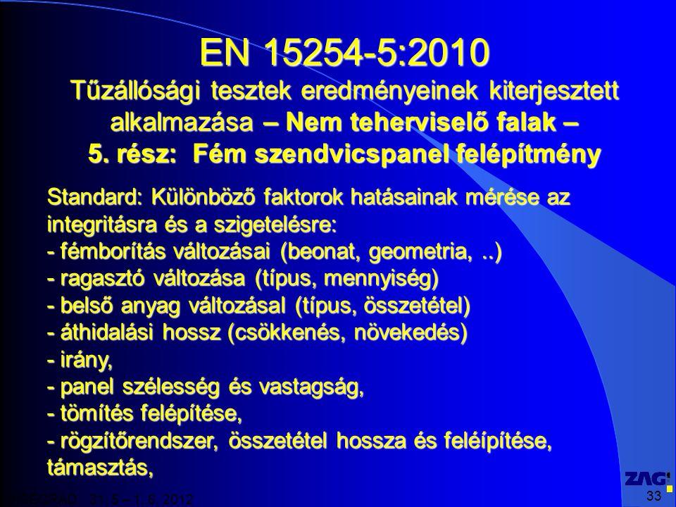 EN 15254-5:2010 Tűzállósági tesztek eredményeinek kiterjesztett alkalmazása – Nem teherviselő falak – 5. rész: Fém szendvicspanel felépítmény