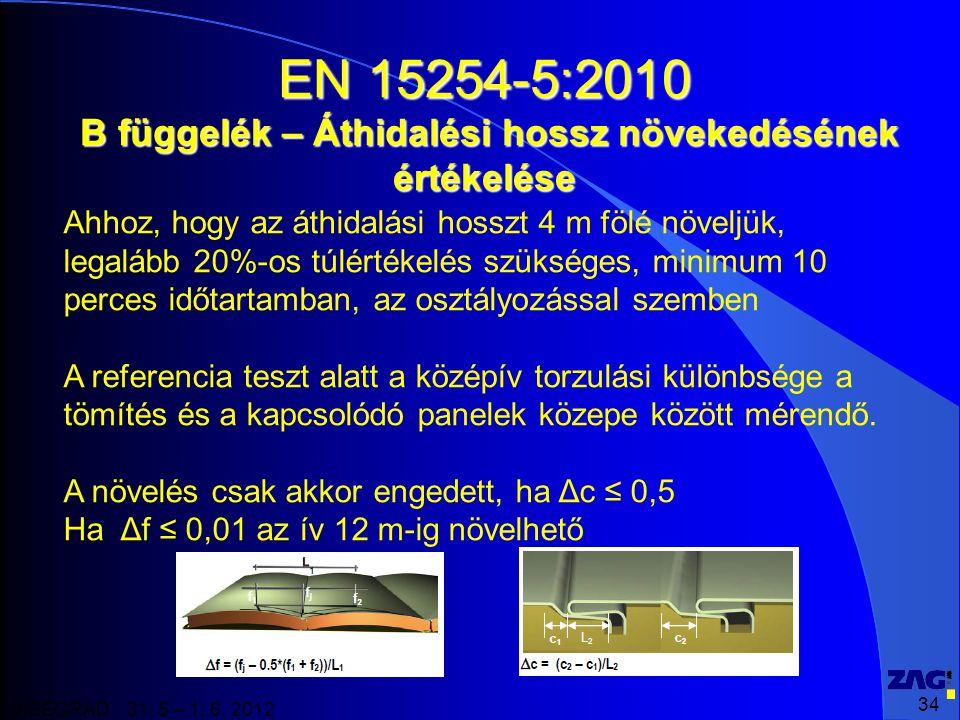 EN 15254-5:2010 B függelék – Áthidalési hossz növekedésének értékelése