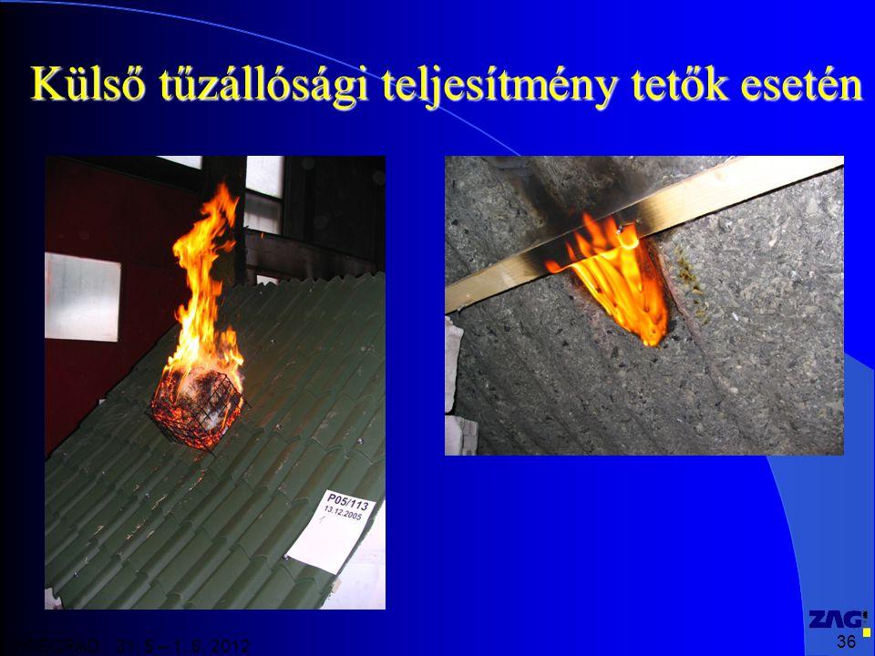 Külső tűzállósági teljesítmény tetők esetén