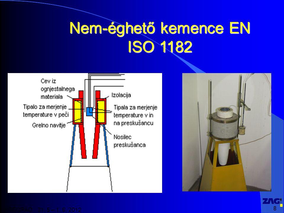 Nem-éghető kemence EN ISO 1182