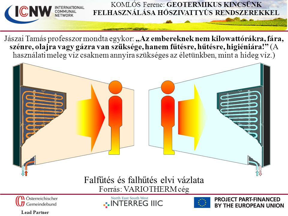 Falfűtés és falhűtés elvi vázlata Forrás: VARIOTHERM cég