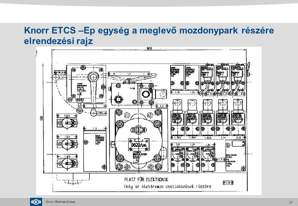 Knorr ETCS –Ep egység a meglevő mozdonypark részére elrendezési rajz