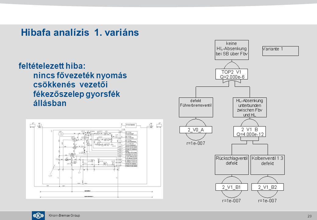 Hibafa analízis 1. variáns