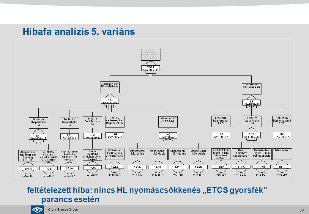 Hibafa analízis 5. variáns