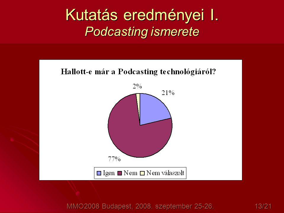 Kutatás eredményei I. Podcasting ismerete