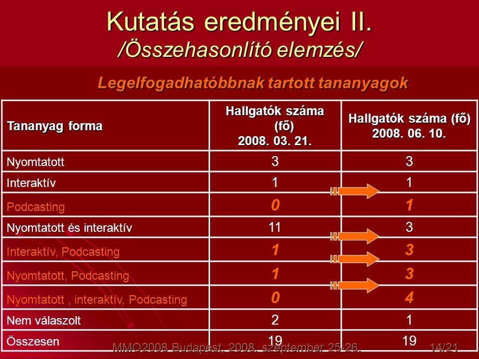 Kutatás eredményei II. /Összehasonlító elemzés/