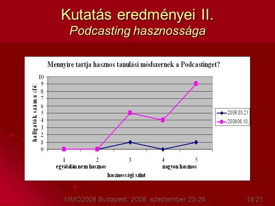 Kutatás eredményei II. Podcasting hasznossága