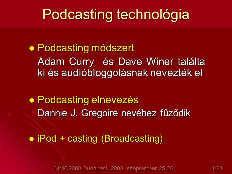 Podcasting technológia