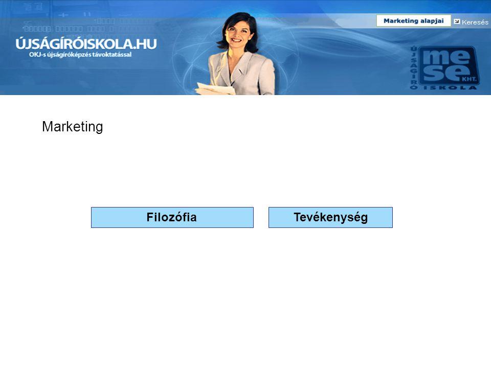 Marketing Filozófia Tevékenység