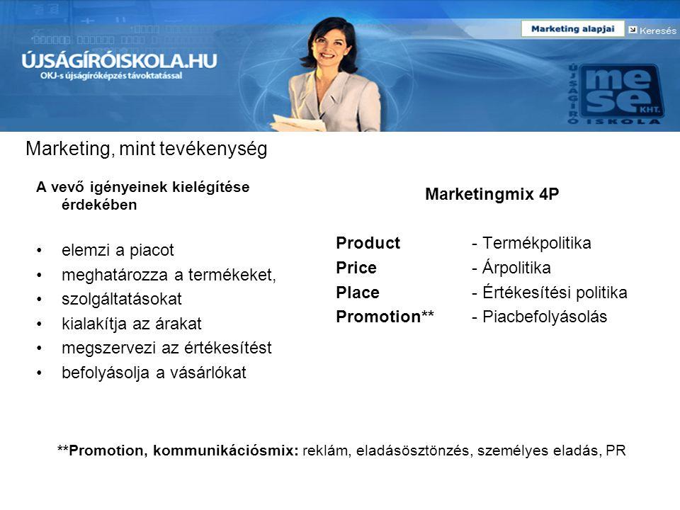 Marketing, mint tevékenység