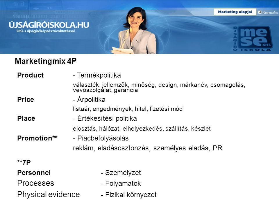 Processes - Folyamatok Physical evidence - Fizikai környezet