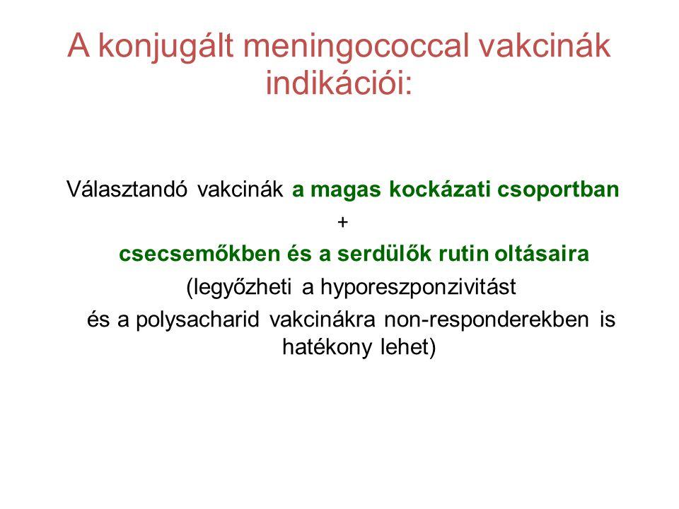 A konjugált meningococcal vakcinák indikációi: