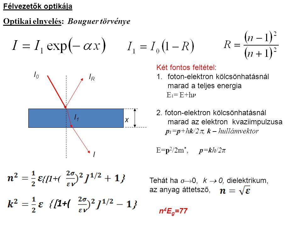 1+( Optikai elnyelés: Bouguer törvénye 1+( Félvezetők optikája