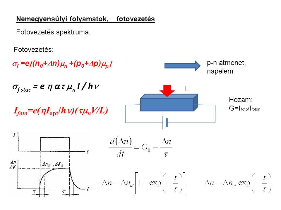 Ifoto=e(Iopt/h)(nV/L)