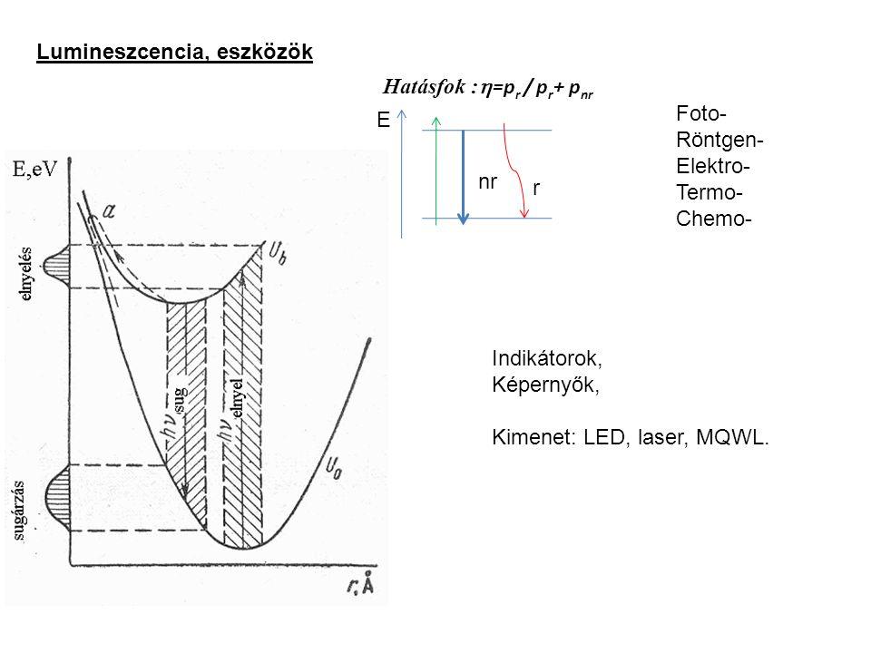 Lumineszcencia, eszközök