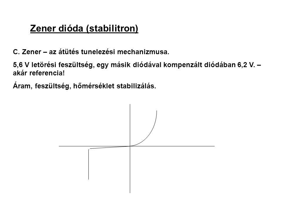 Zener dióda (stabilitron)