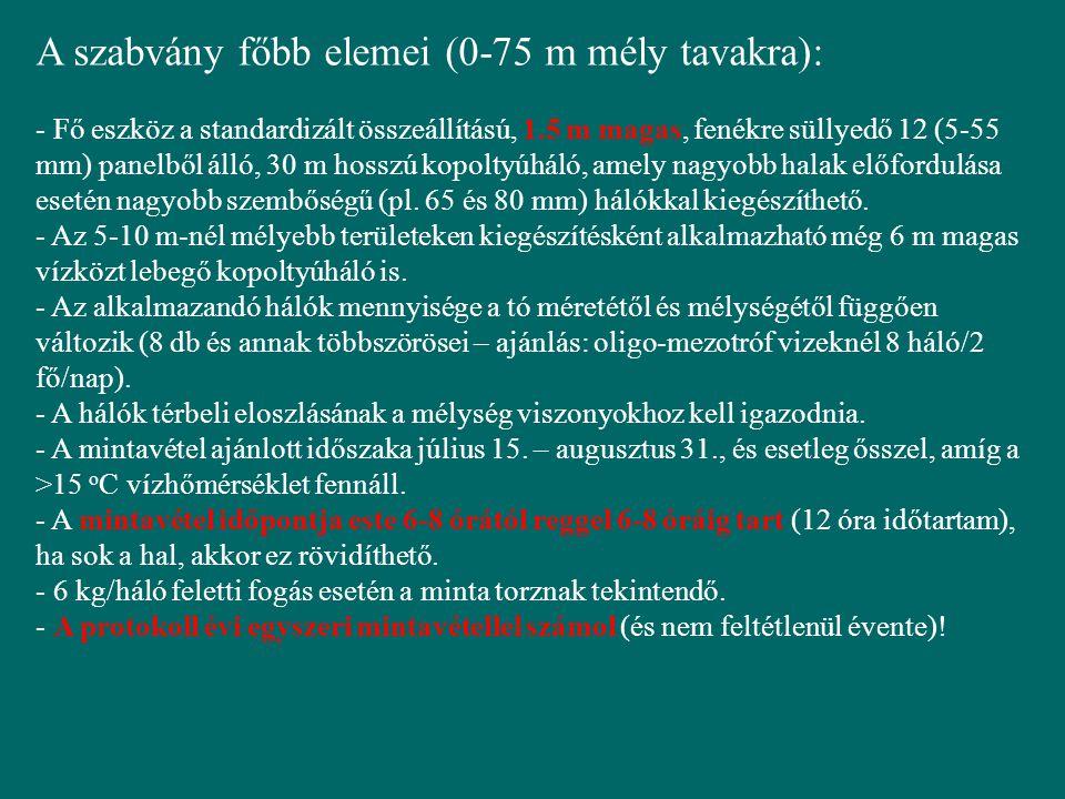 A szabvány főbb elemei (0-75 m mély tavakra):