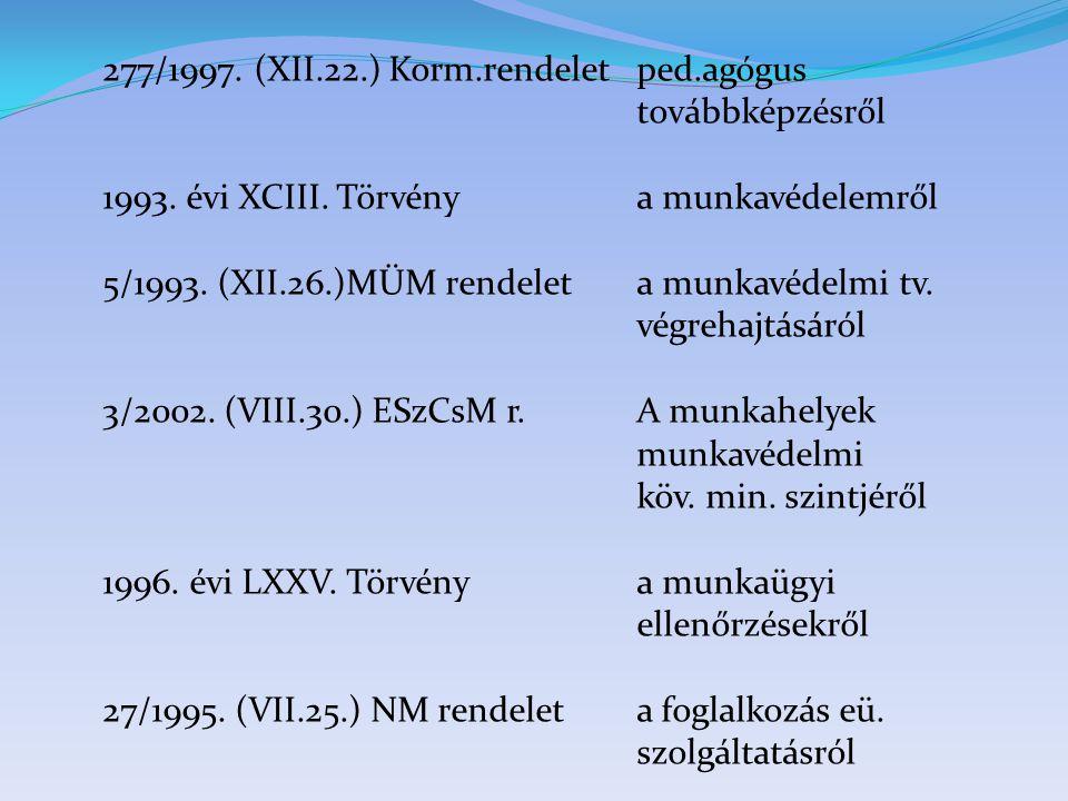 277/1997. (XII.22.) Korm.rendelet ped.agógus továbbképzésről