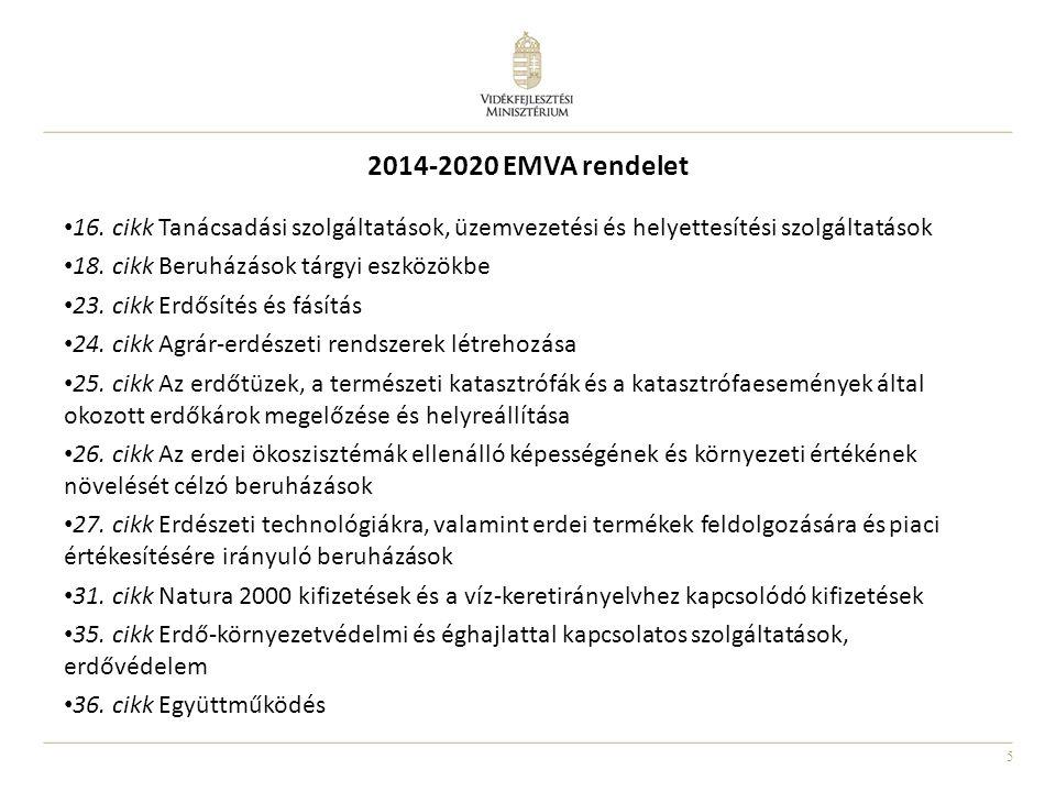 2014-2020 EMVA rendelet 16. cikk Tanácsadási szolgáltatások, üzemvezetési és helyettesítési szolgáltatások.
