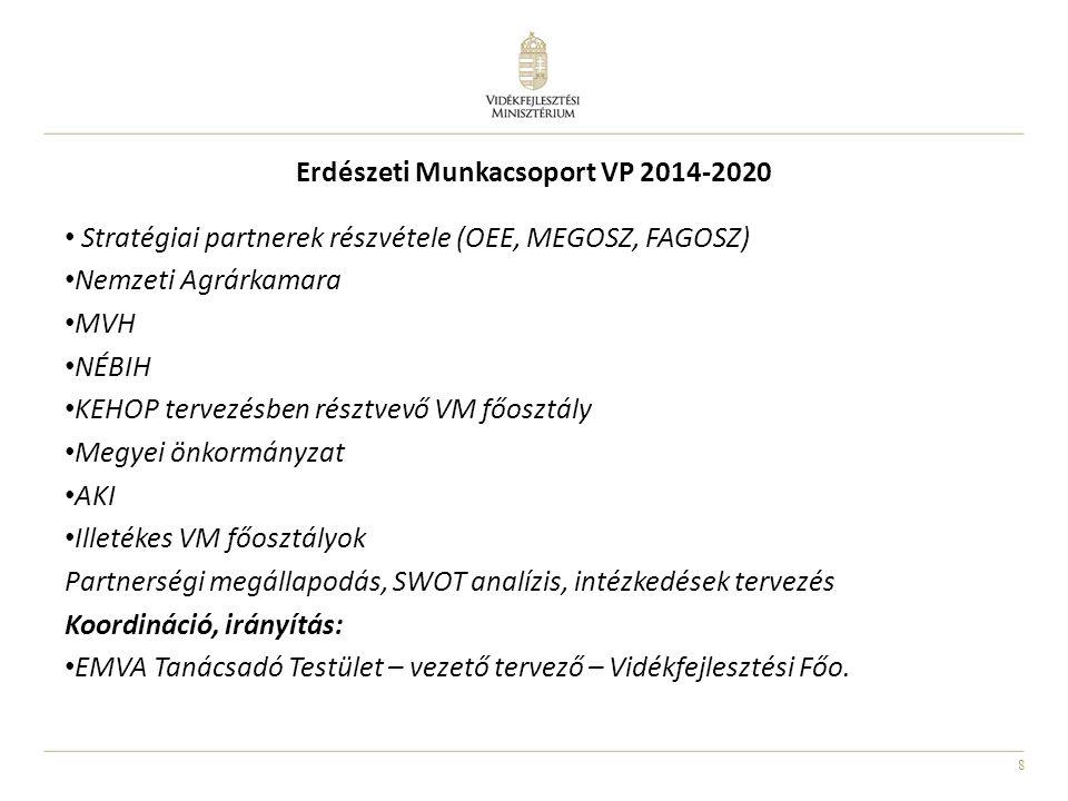 Erdészeti Munkacsoport VP 2014-2020