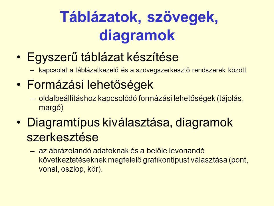 Táblázatok, szövegek, diagramok