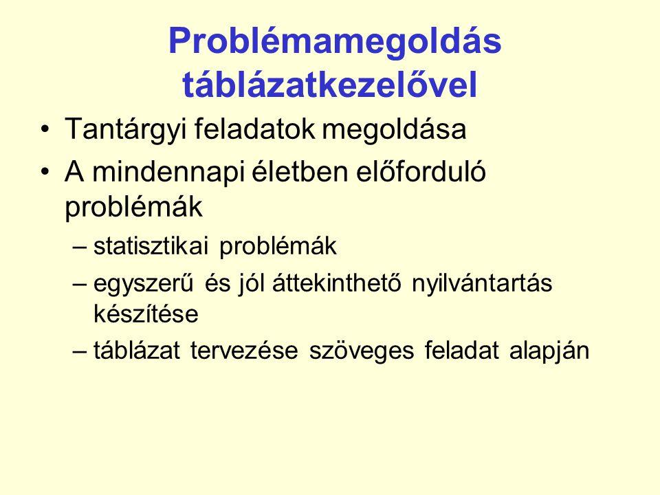 Problémamegoldás táblázatkezelővel