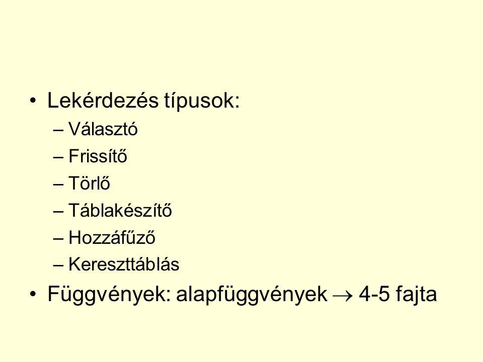 Függvények: alapfüggvények  4-5 fajta