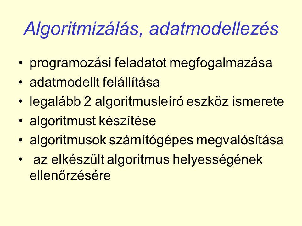 Algoritmizálás, adatmodellezés