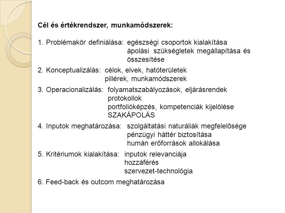 Cél és értékrendszer, munkamódszerek: