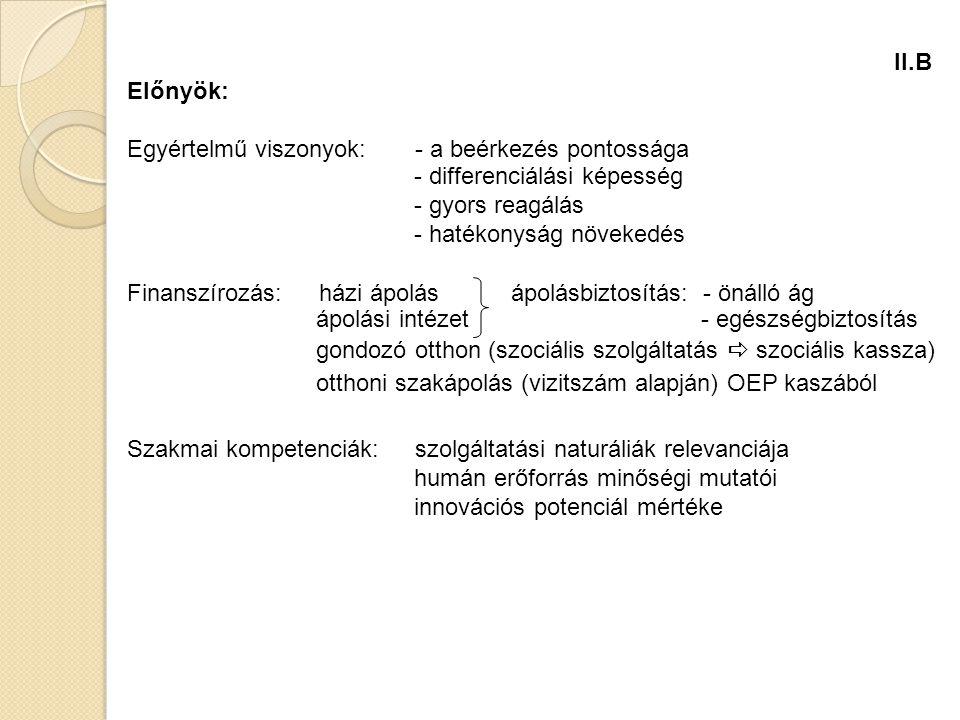 II.B Előnyök: Egyértelmű viszonyok: - a beérkezés pontossága. Finanszírozás: házi ápolás ápolásbiztosítás: - önálló ág.