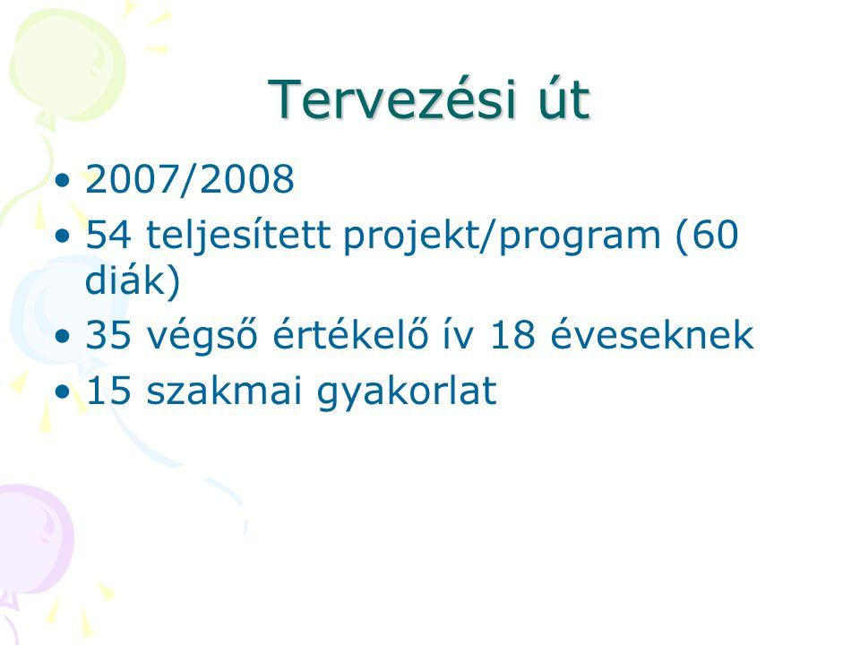 Tervezési út 2007/2008 54 teljesített projekt/program (60 diák)