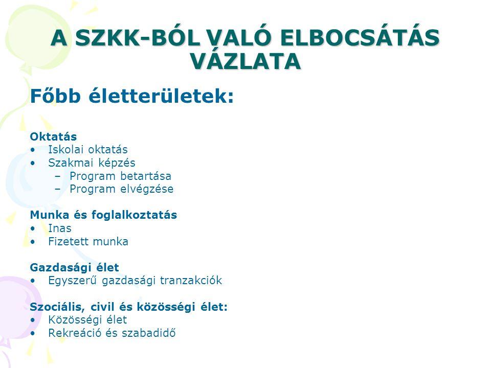 A SZKK-BÓL VALÓ ELBOCSÁTÁS VÁZLATA
