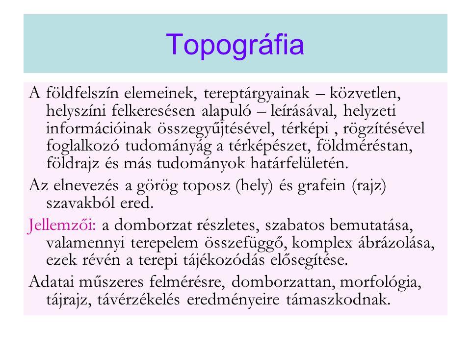 Topográfia